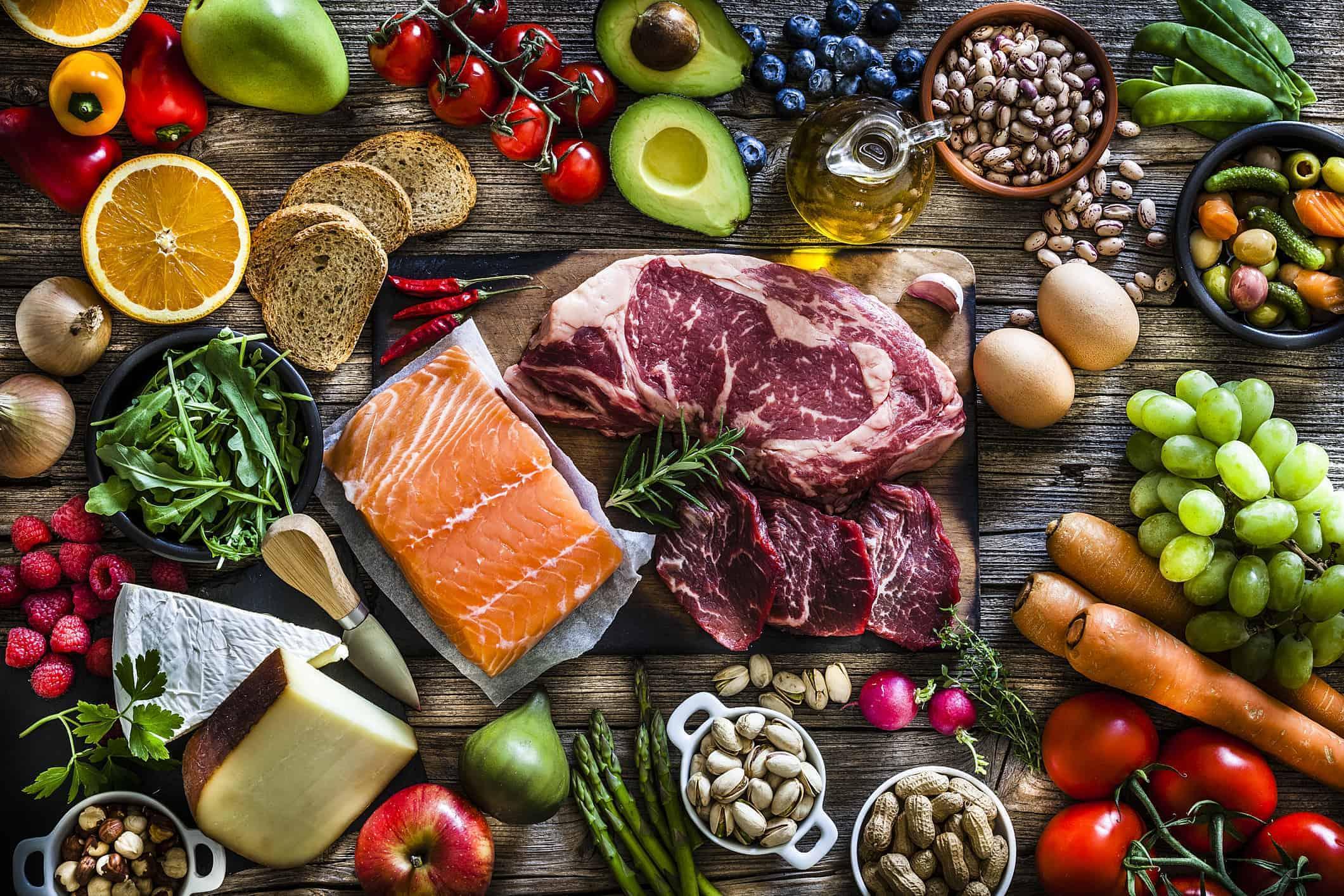 The Ketogenic Diet | mindbodysoul holistic health & wellness